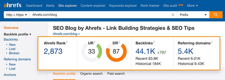 metricas para backlinks
