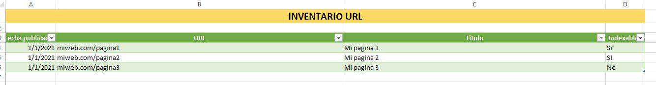 formato inventario de URL