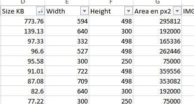 dimensiones peso y area de la imagen