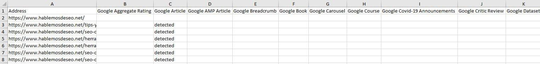 ejemplo de reporte googlge rich results features