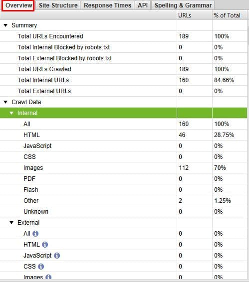 screaming frog - reportes - Crawl Overview Report