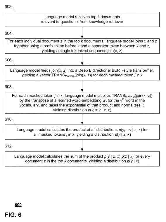 modelo de lenguaje recuperador de conocimientos